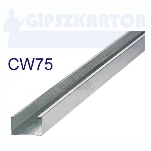Gipszkarton profil CW75